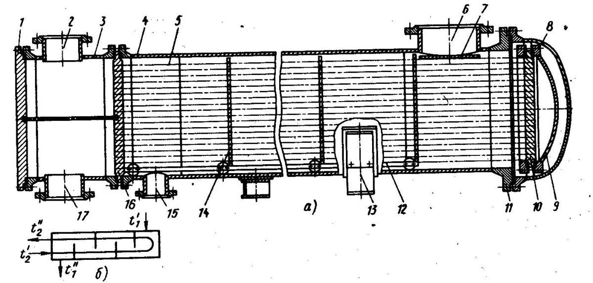 Горизонтальный теплообменник 1000 тп 40 м 1 Кожухотрубный испаритель ONDA HPE 655 Шахты