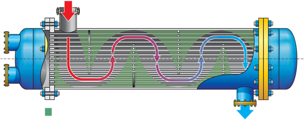 Теплообменник кожухотрубный (кожухотрубчатый) типа ТПГ Саранск Кожухотрубный испаритель Alfa Laval DED 745 Дзержинск